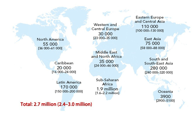 2009년말 신규 HIV 감염자 현황