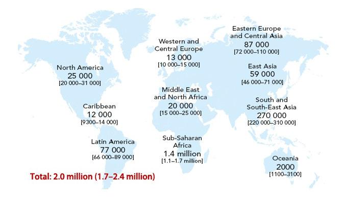 2009년말 AIDS로 인한 사망자 현황